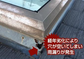経年劣化により穴n開いた天窓の枠