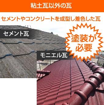 セメントやコンクリートを成形し着色したセメント瓦やモニエル瓦