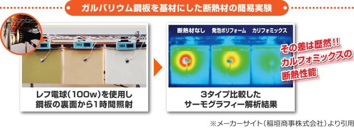 断熱性に優れたカルフォミックスと他の実験比較